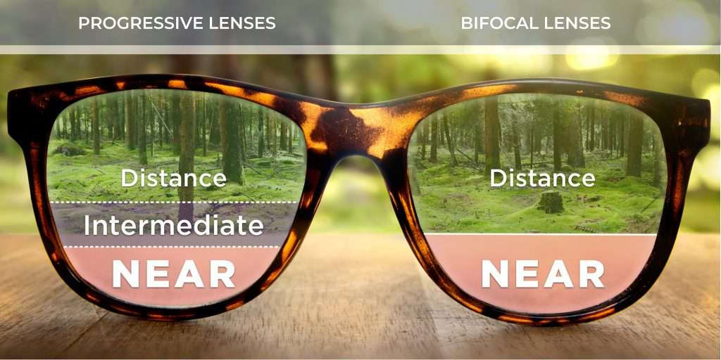 Types of Lenses for Glasses: The Essential Guide to Prescription Lenses -  EZOnTheEyes