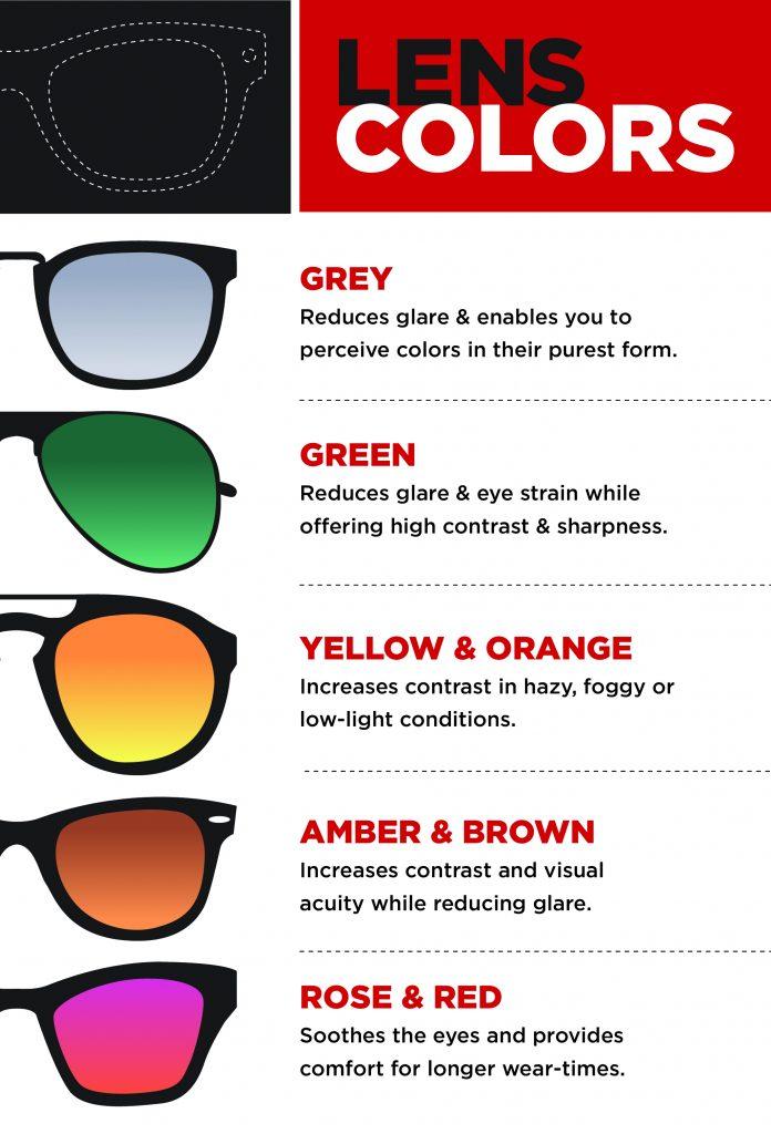 Sunglass Lens colors