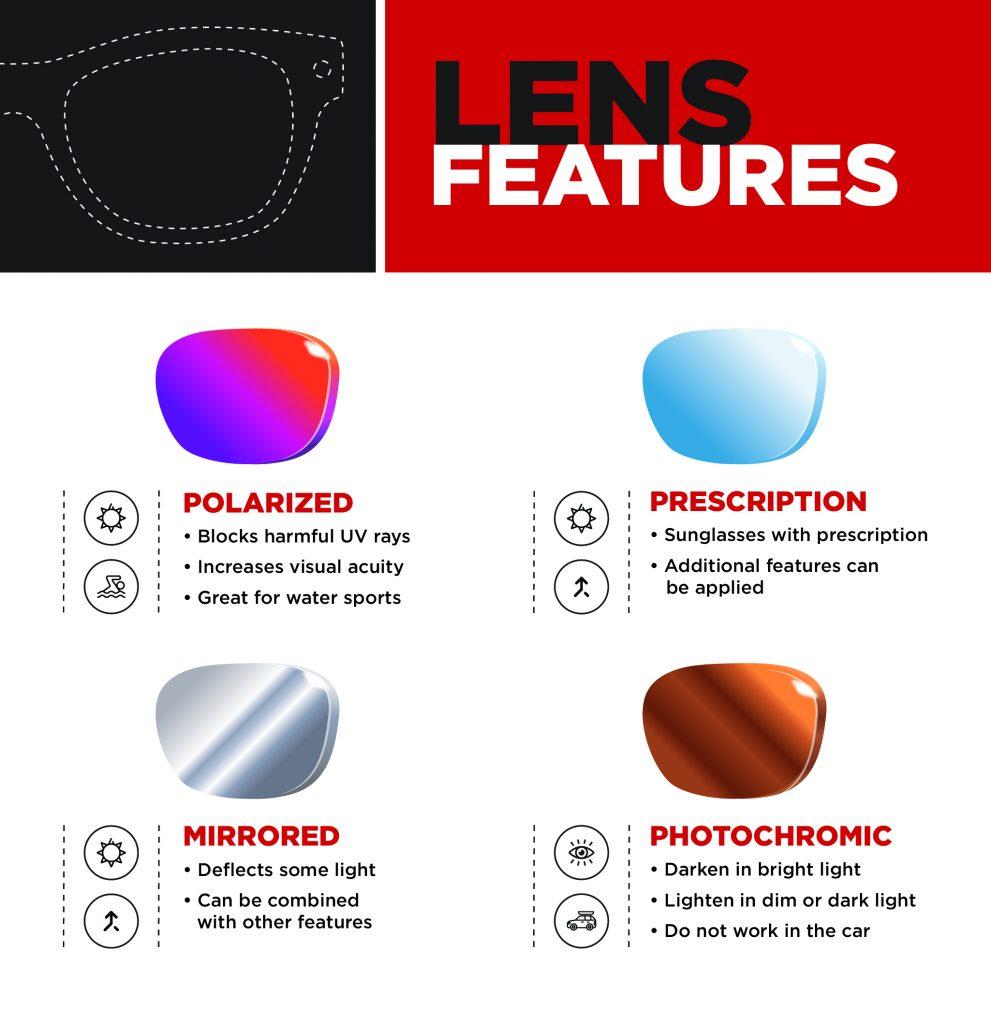 Sunglasses - Lens features