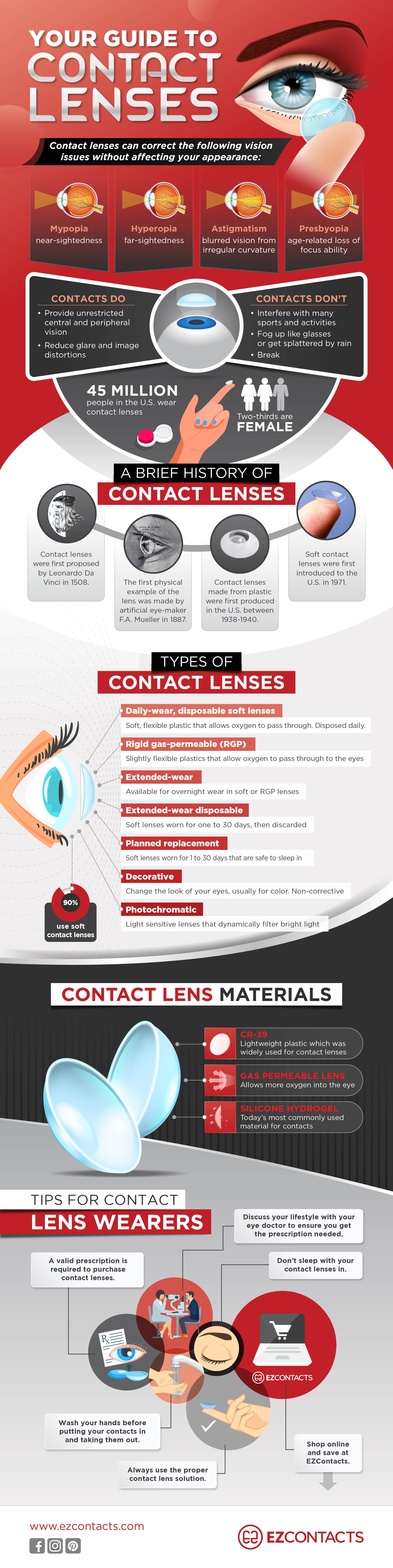Your Guide to Contact Lenses