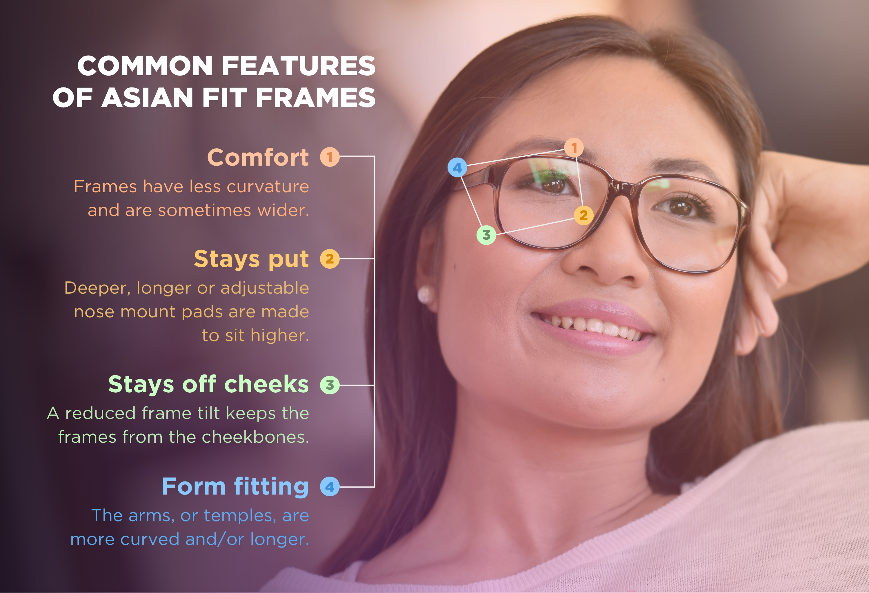 Asian fit common features