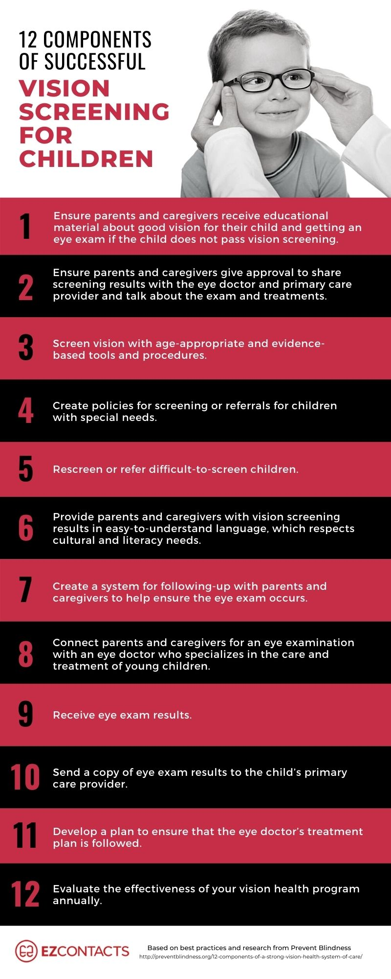 vision screening for children recommendations - infographic